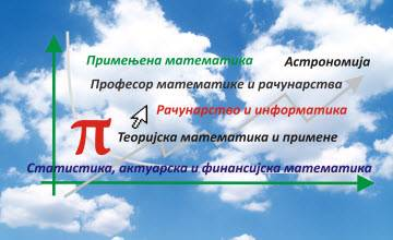 "<a href=""http://www.matf.bg.ac.rs/m/91/osnovne-matematika/"">Studijski program Matematika</a>"